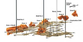 McArthur-River-Operation-Underground-Development-and-Mineralized-Zones-from-Drilling.jpg