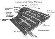 Room-pillar-mining-3.jpg