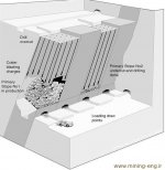 Vertical-Crater-Retreat-1.jpg