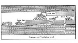 stope-and-pillar-4.jpg