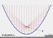 Parabolic_Trough4.jpg