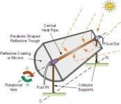 Parabolic_Trough5.jpg