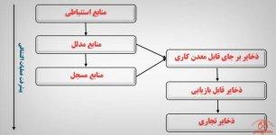 life-cycle-of-a-mine-1.jpg