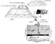 Surface-Mining-Methods-17.jpg
