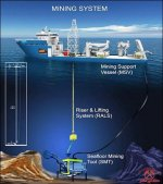 Surface-Mining-Methods-23.jpg