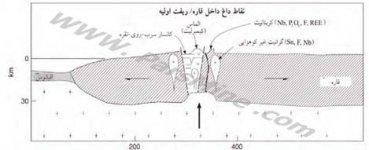 tectonic6.jpg