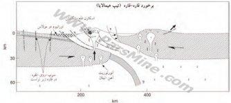 tectonic14.jpg