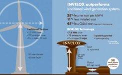 invelox.jpg