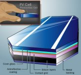 Thin-Film-Solar-Cells-Layers.jpg