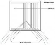 Cavity-Receiver.jpg