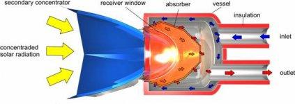 Cavity-Receiver2.jpg