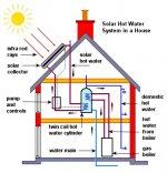 Solar-Heating2.jpg