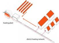 Solar-Distinc-Heating.jpg