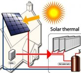 Solar-Thermal-Central-Heating-System.jpg