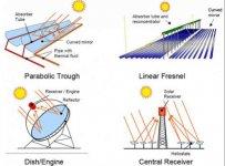 CSP-Technologies.jpg