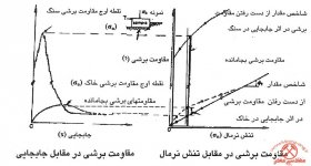 Slope-Stability-in-Mining-006.jpg
